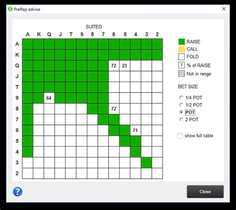 The snowie preflop advisor app is designed pokersnowie jpg 1000x892
